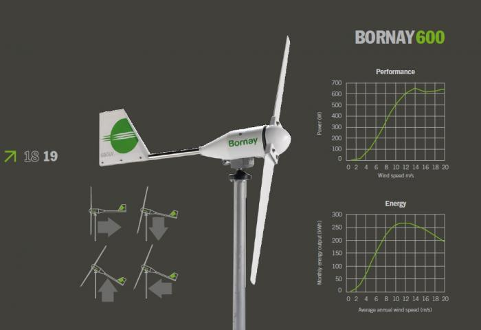 Bornay wind turbine 600 W 12V 2 blades with digital controller B600/12-big