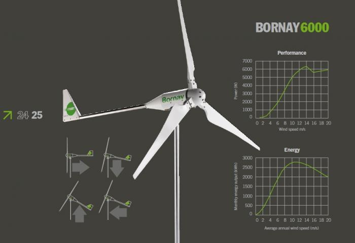 Bornay wind turbine 6000 W 48V 3 blades with digital controller B6000/48-big
