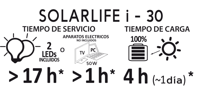 Solar Kit Xunzel SOLARLIFE 30i-big