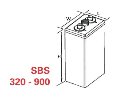VRLA Battery PowerSafe SBS EON 2V 900 Ah SBS 900-big