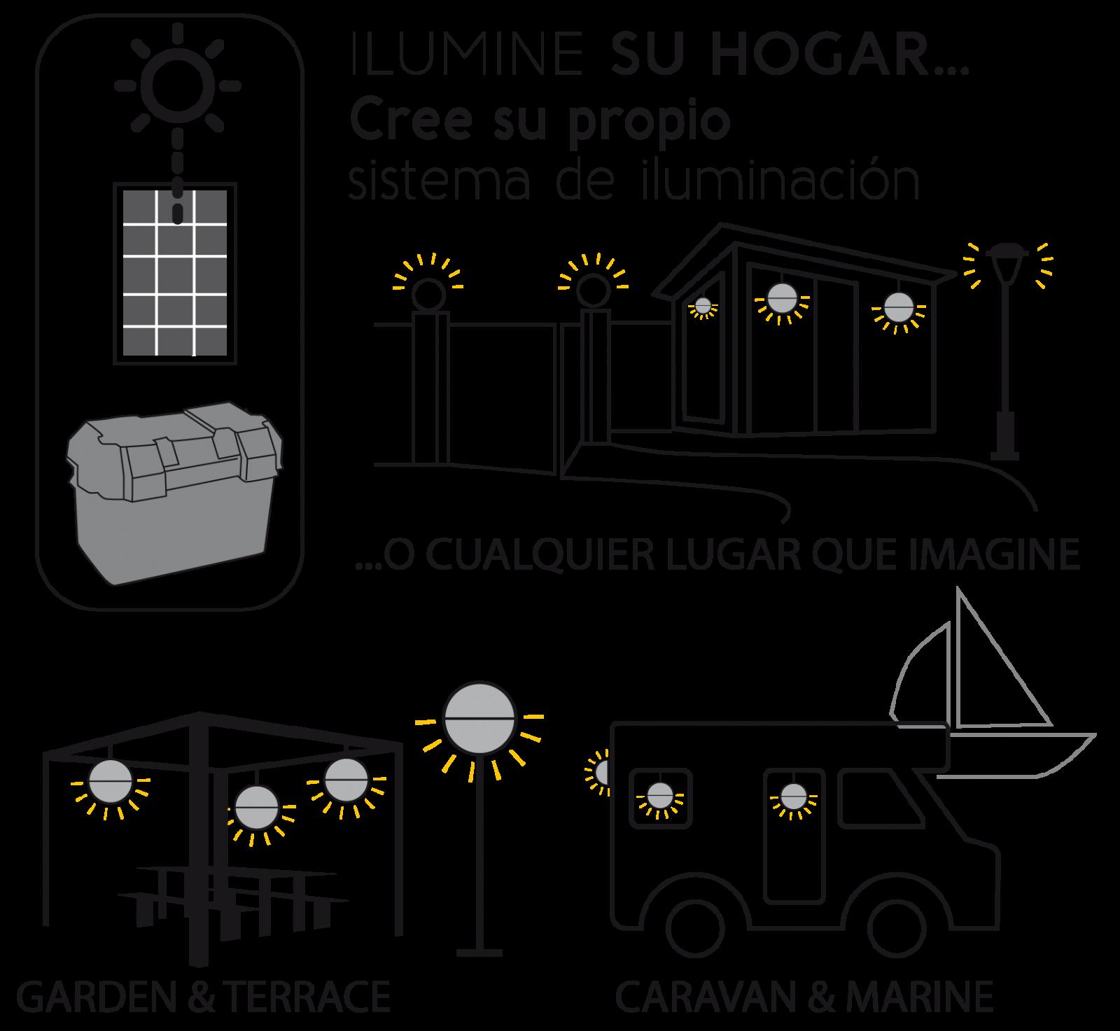 solar kit xunzel solarlife 15i
